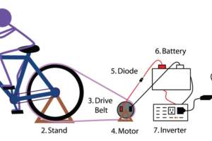 Pedaling Bicycle - 10 Sustainable Sources of Energy